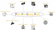 pfep-plan-for-every-part